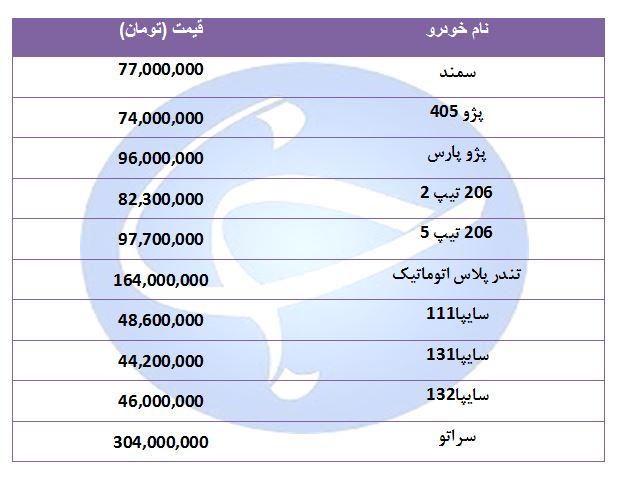 قیمت خودروهای پرفروش در ۲۶ مرداد ۹۸ + جدول