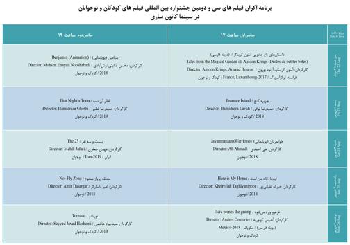 اکران فیلمهای جشنواره بین المللی کودک و نوجوان در سینما کانون ساری
