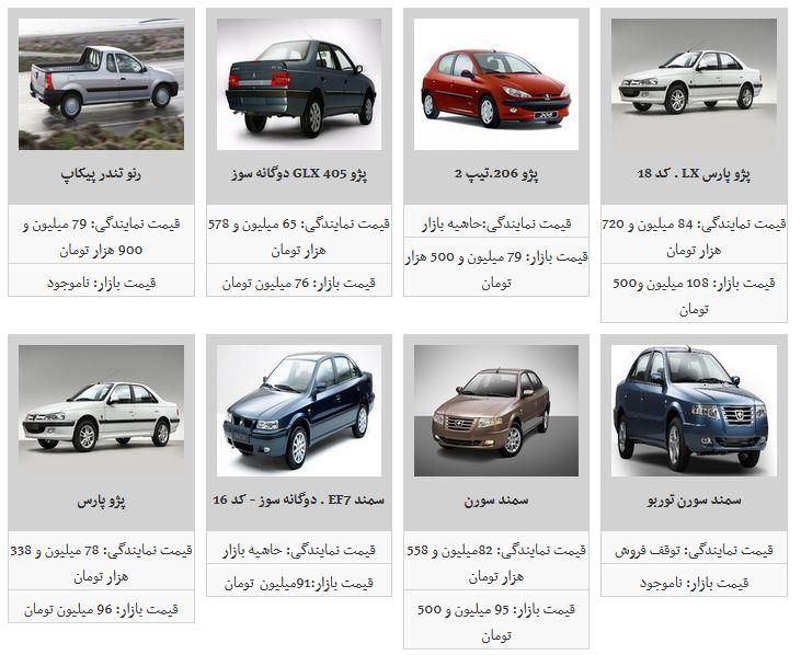 جدبدترین نرخ  محصولات ایران خودرو در بازار/ پژو SLX ۴۰۵ به قیمت ۷۴ میلیون تومان رسید