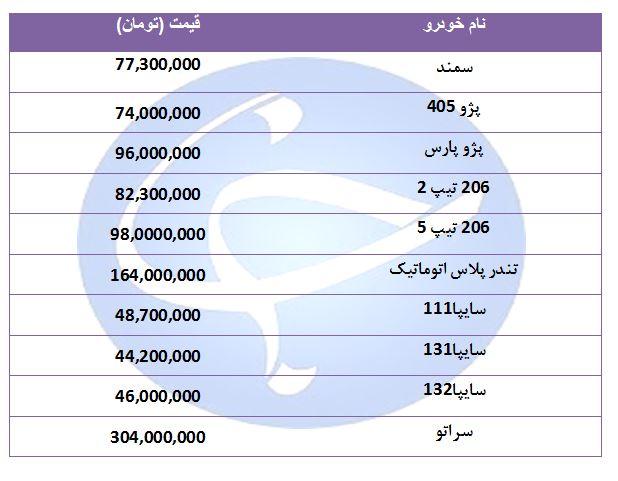 جدیدترین قیمت خودروهای پر فروش در ۲۸ مرداد ۹۸ + جدول