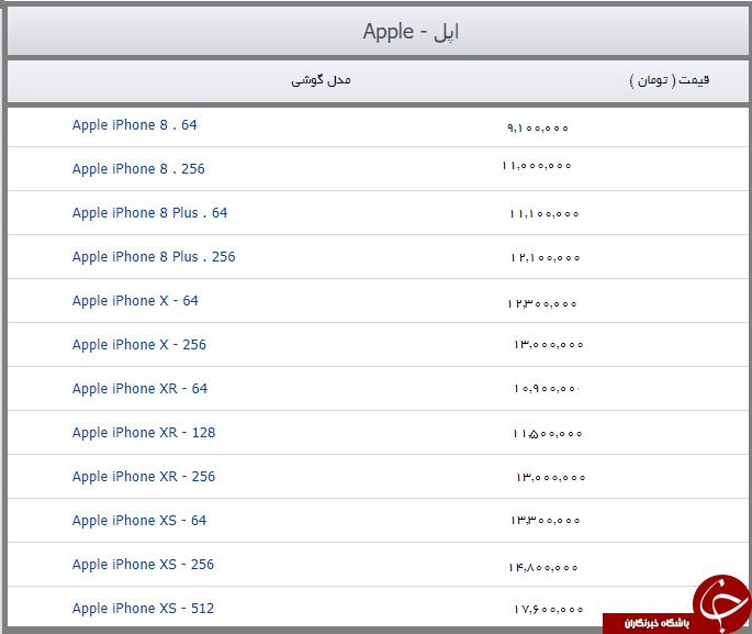 خرید گوشی اپل چقدر هزینه دارد؟ + جدول
