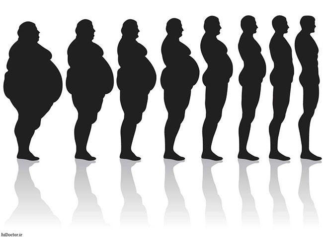 ترفندهای ساده و موثر برای کاهش وزن ۱۰ کیلویی فقط در ۱ ماه!