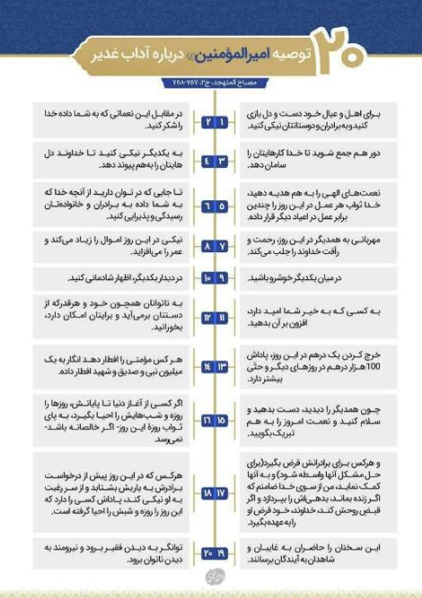 توصیههای امام علی (ع) در روز عید غدیر