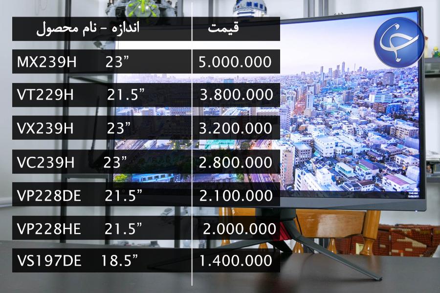 آخرین قیمت انواع نمایشگر در بازار (تاریخ ۳۰ مرداد) +جدول