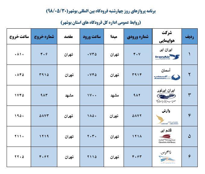 جدول پروازهای فرودگاه بوشهر ۳۰ مرداد ۹۸
