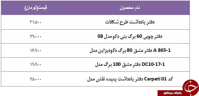 نرخ انواع دفتر و دفترچه یادداشت در آستانه ماه مهر + جدول قیمت
