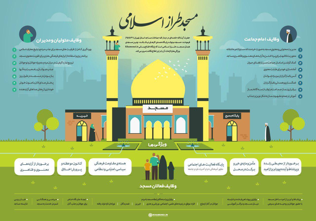 مسجد طراز اسلامی +اطلاع نگاشت