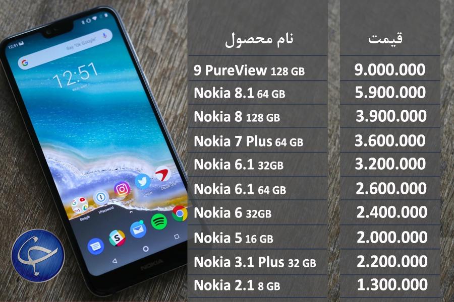 آخرین قیمت تلفن همراه در بازار (بروزرسانی ۶ مرداد) +جدول