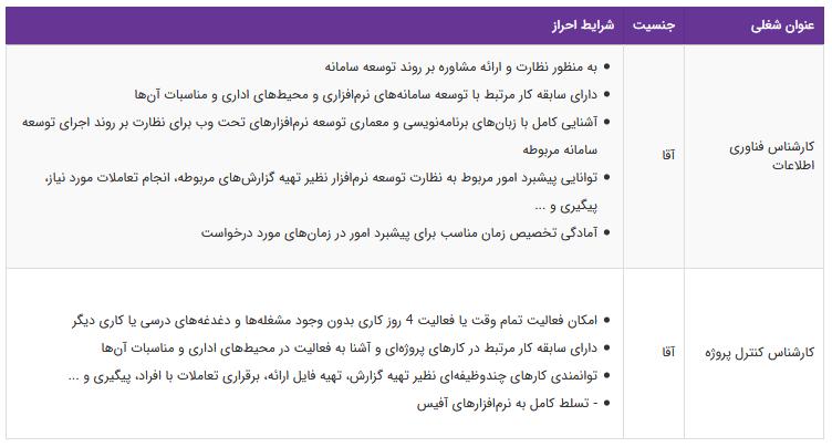 استخدام کارشناس فناوری اطلاعات در تهران