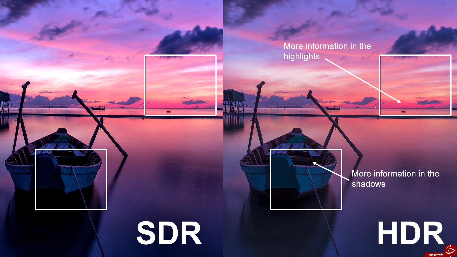HDR چیست و چگونه عمل میکند؟! /