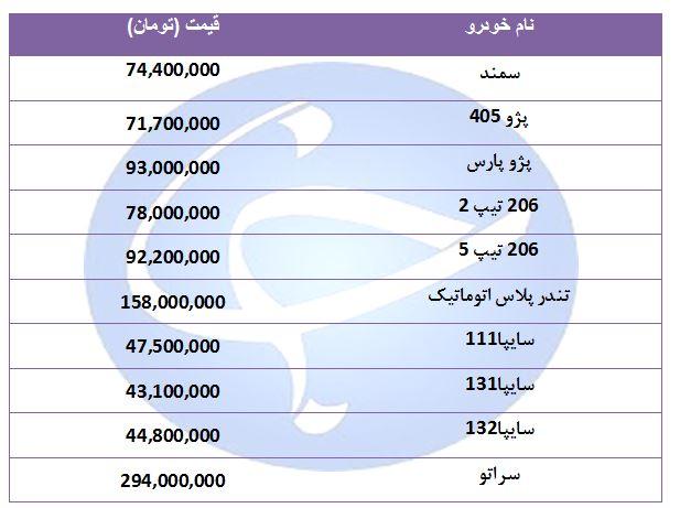 قیمت خودروهای پرفروش در ۹ شهریور ۹۸ + جدول