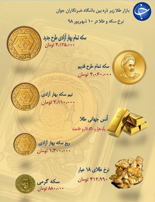 نرخ سکه و طلا در ۱۰ شهریور ۹۸ / قیمت طلای ۱۸ عیار ۴۱۲ هزار تومان شد + جدول