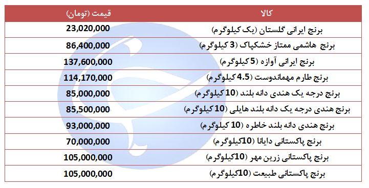 قیمت انواع برنج ایرانی و خارجی در ماه محرم + جدول