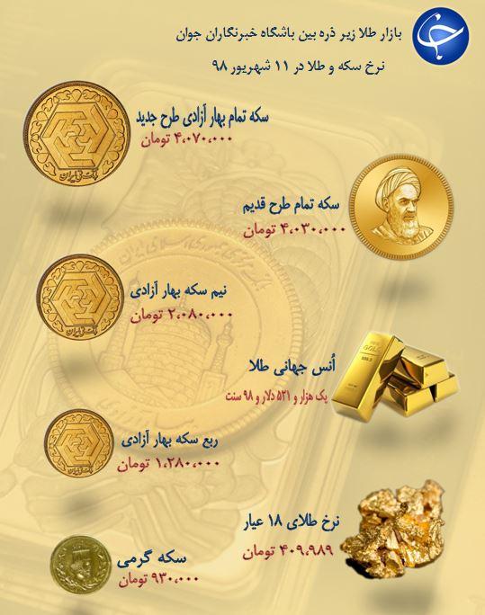 نرخ سکه و طلا در 11 شهریور 98 /