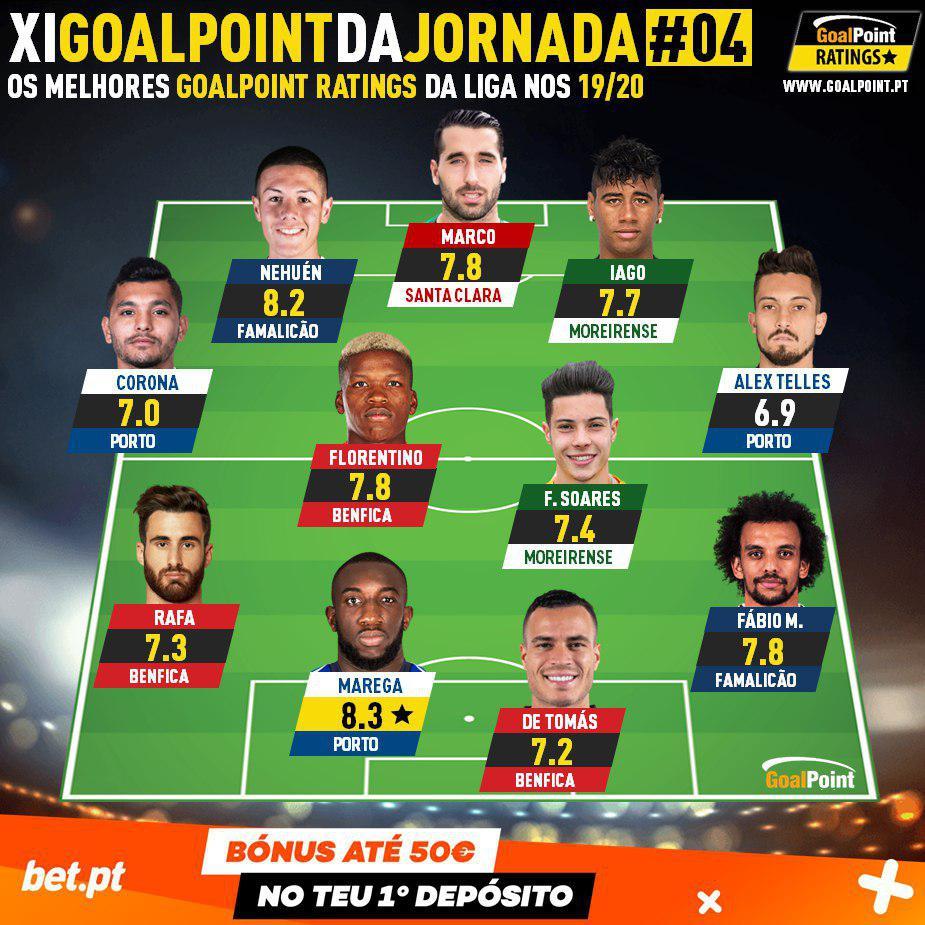 غیبت طارمی در تیم منتخب هفته لیگ پرتغال