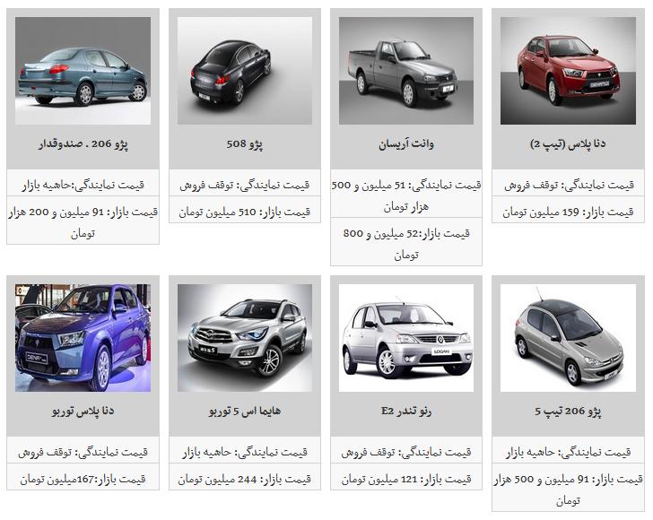 ثبات نسبی قیمت محصولات ایران خودرو در بازار آزاد/