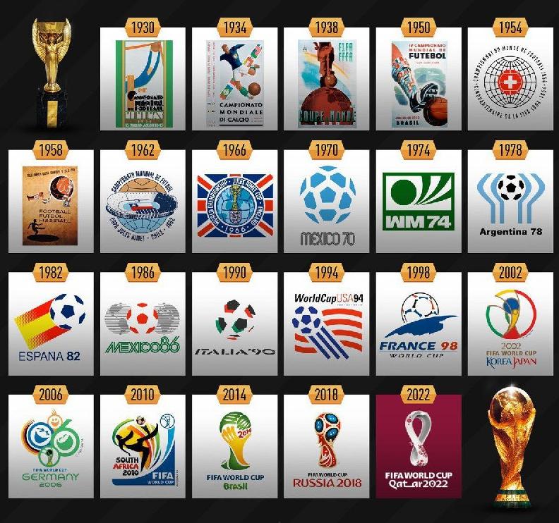 تمام لوگوهای جام جهانی فوتبال از ۱۹۵۸ تا ۲۰۲۲ + عکس