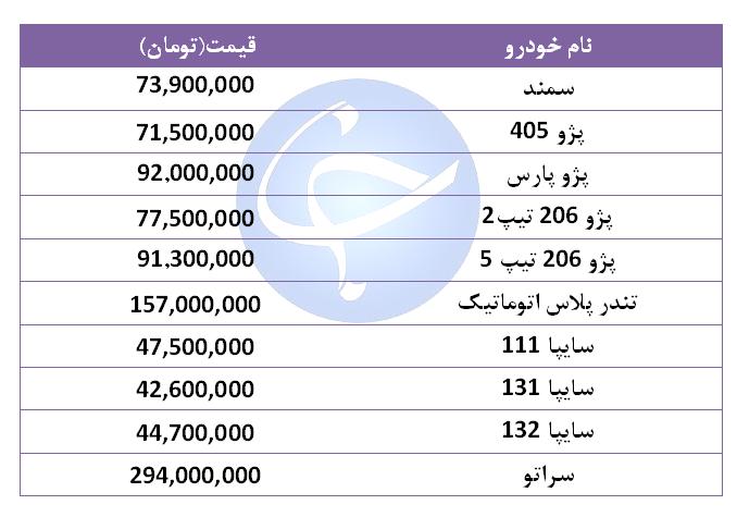 قیمت خودروهای پرفروش در ۱۳ شهریور ۹۸ + جدول
