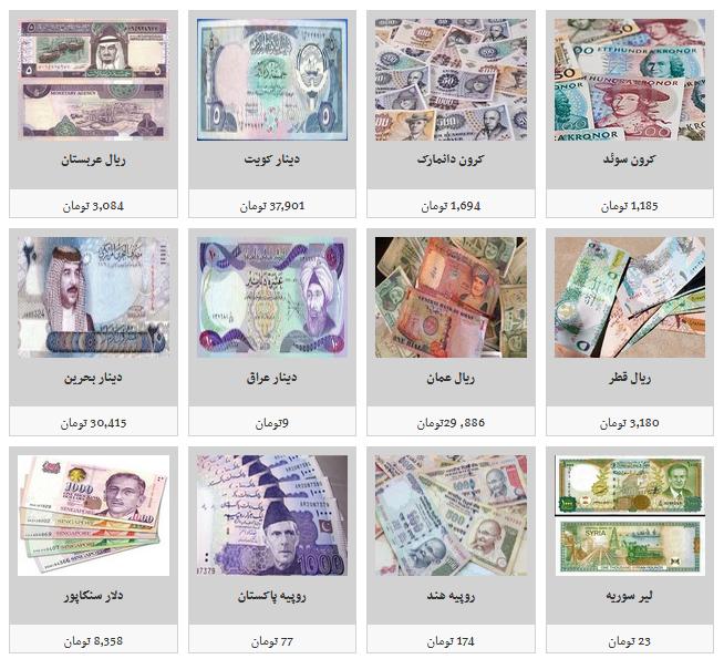 جزئیات نرخ ارز در 98/6/14/ دلار