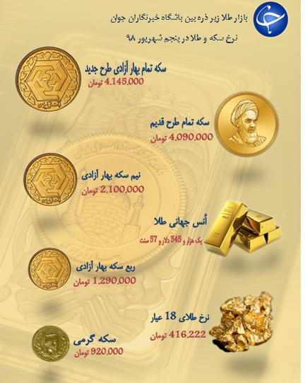 نرخ سکه و طلا در ۱۴ شهریور ۹۸ /قیمت هر گرم طلا ۴۱۶ هزار تومان شد + جدول