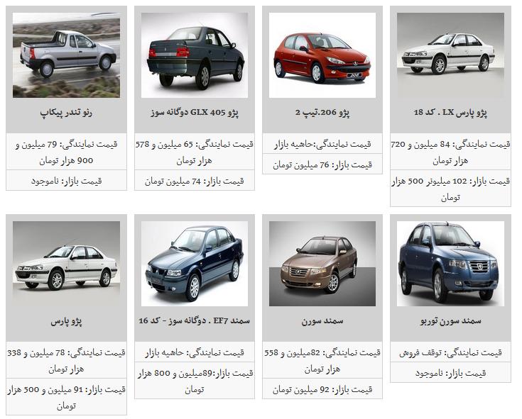 قیمت محصولات ایران خودرو کاهش شد/ پژو ۲۰۶ صندقدار به ۹۰ میلیون و ۵۰۰ هزارتومان رسید