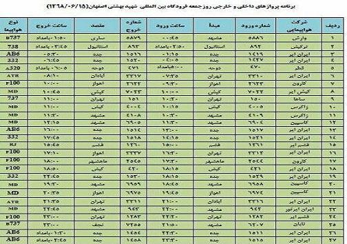 اعلام پروازهای فرودگاه بین المللی شهید بهشتی اصفهان