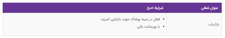 استخدام بازاریاب در تهران