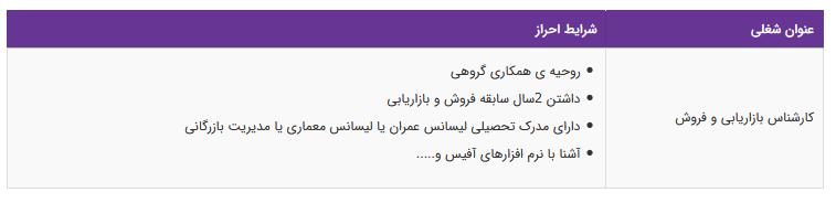 استخدام کارشناس بازاریابی وفروش در تهران