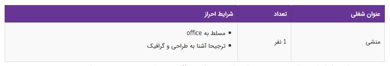 استخدام منشی در یک شرکت معتبر در تهران