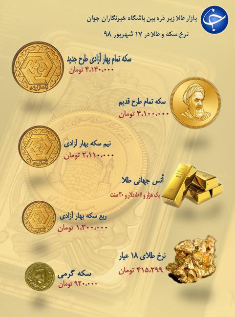 نرخ سکه و طلا در 17 شهریور 97 /