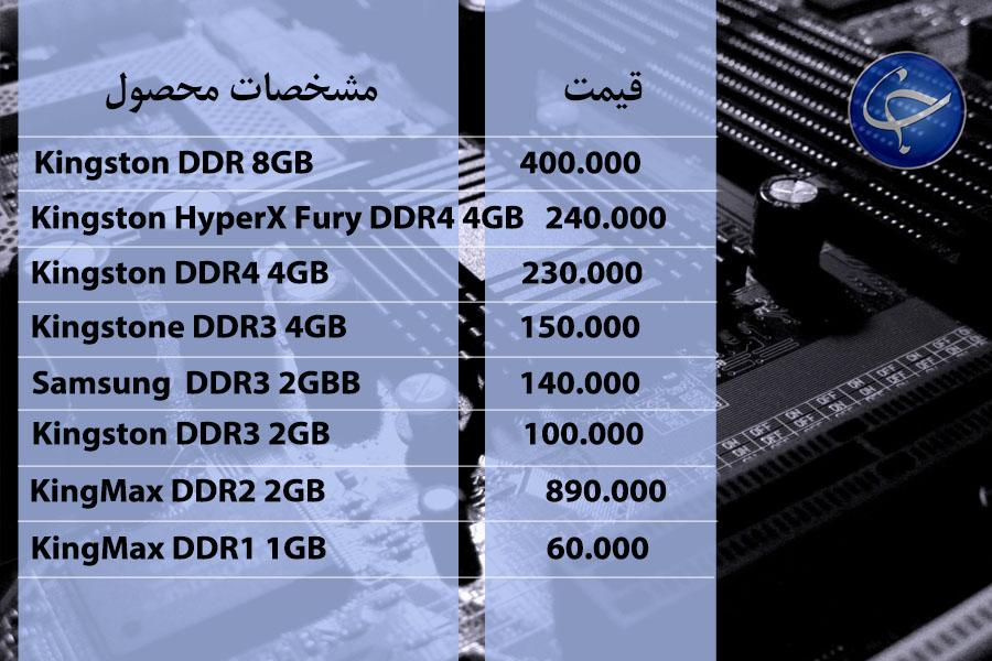آخرین قیمت انواع تجهیزات رایانهای در بازار (تاریخ ۱۸ شهریور) + جدول