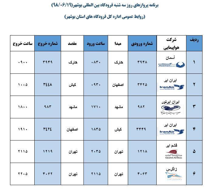 پروازهای فرودگاه بوشهر در ۱۹ شهریور ۹۸