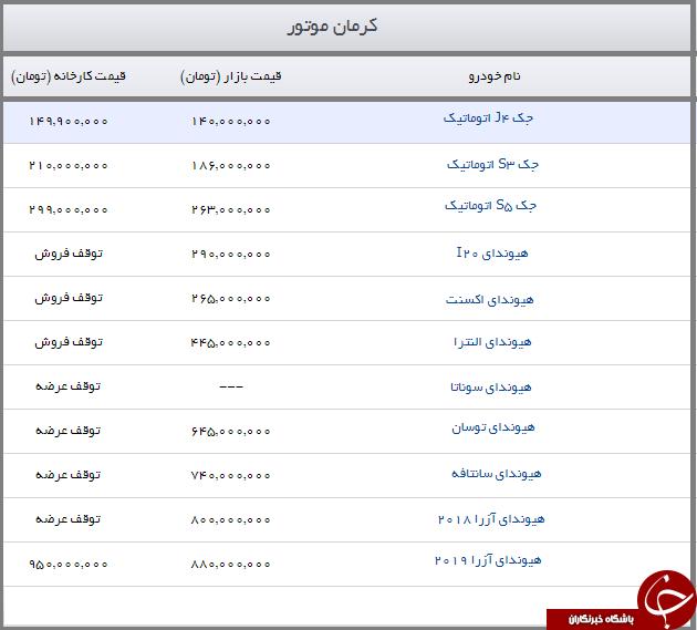 جدیدترین قیمت محصولات کرمان موتور + جدول