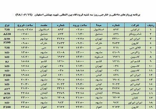 فهرست پروازهای داخلی و خارجی فرودگاه شهید بهشتی