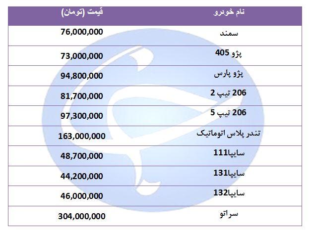 جدیدترین قیمت خودروهای پر فروش در ۲ شهریور ۹۸ + جدول