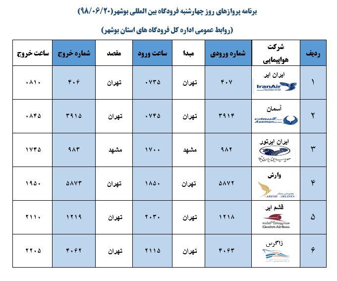 پروازهای فرودگاه بوشهر در ۲۰ شهریور ۹۸