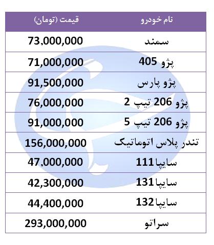 قیمت خودروهای پرفروش در ۲۰ شهریور ۹۸ + جدول