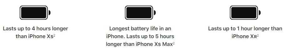 عظیم ترین باتری نسل آیفون در iPhone 11 Pro Max
