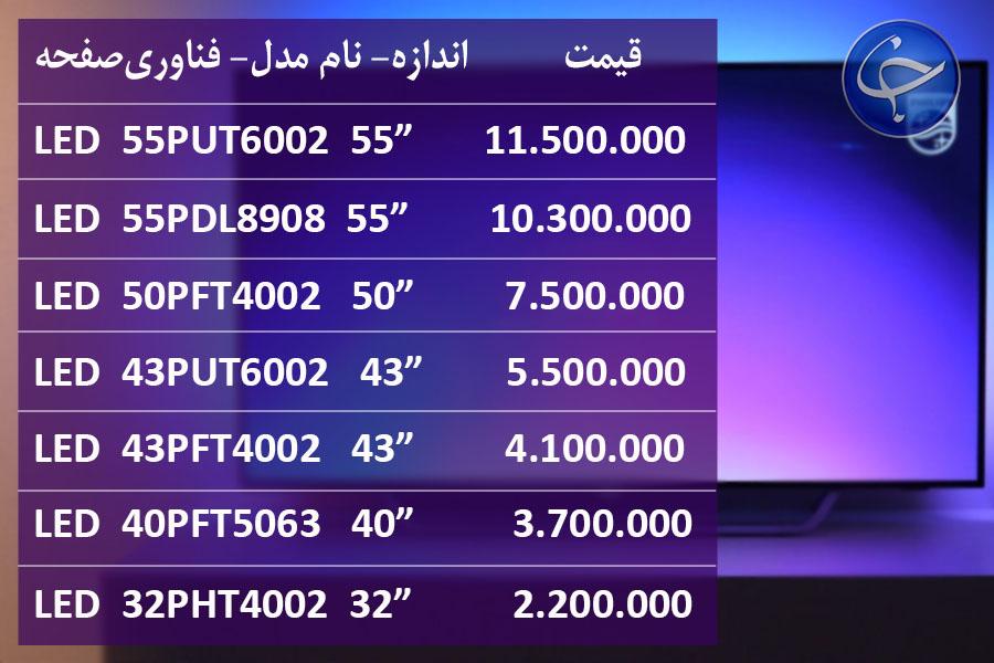 آخرین قیمت انواع تلویزیون در بازار (تاریخ ۲۱ شهریور) + جدول