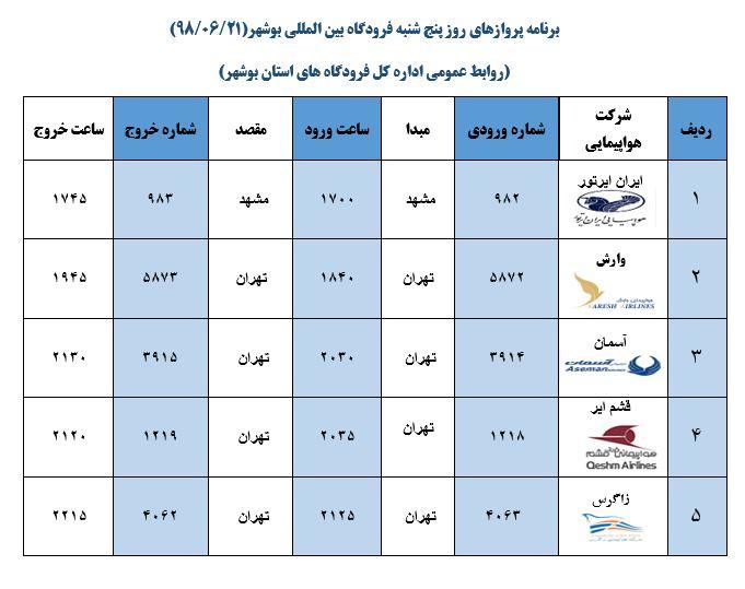 جدول پروازهای فرودگاه بوشهر در ۲۱ شهریور ۹۸