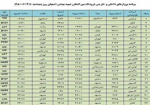 فهرست پروازهای فرودگاه بین المللی شهید بهشتی اصفهان