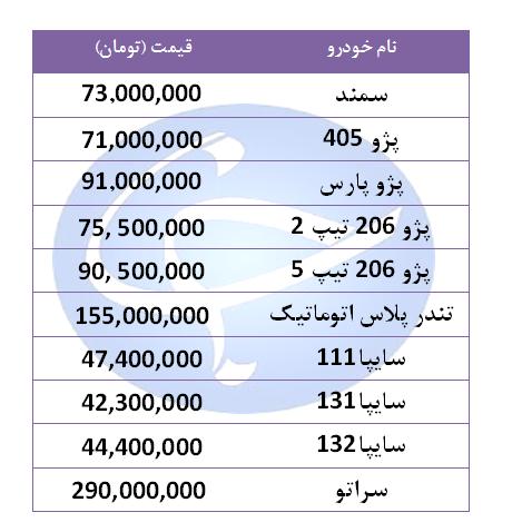 قیمت خودروهای پرفروش در ۲۱ شهریور ۹۸ + جدول