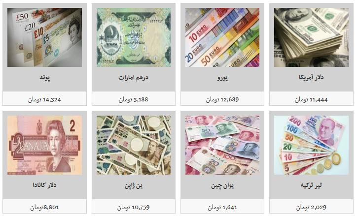 جزئیات نرخ ارز در ۹۸/۶/۲۱/ یورو ۱۲ هزار و ۶۸۹ تومان