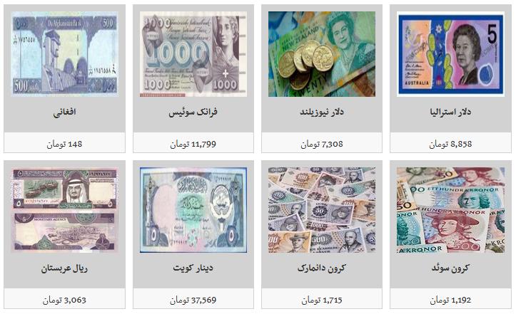 کاهش نرخ ارز در بازار آزاد/ دلار۱۱ هزار و ۴۴۵تومان