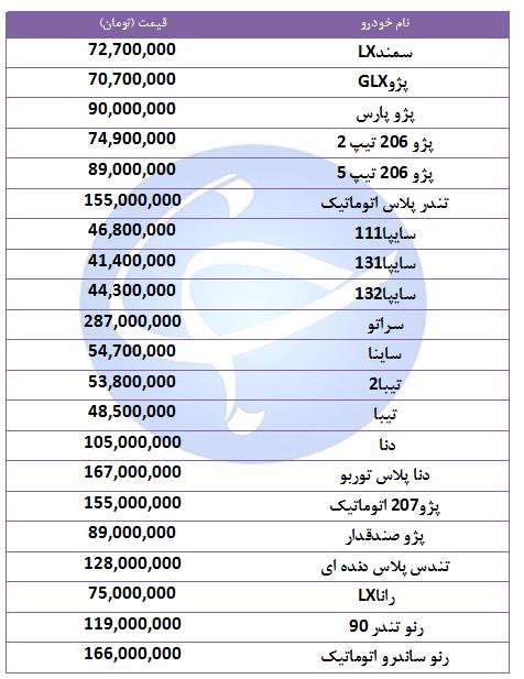 قیمت خودروهای پرفروش در ۲۶ شهریور ۹۸ + جدول