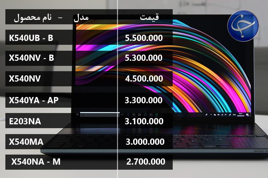 آخرین قیمت انواع لپ تاپ در بازار (تاریخ 27 شهریور) +جدول