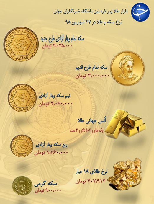 نرخ سکه و طلا در 27 شهریور 98 /