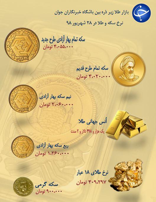 نرخ سکه و طلا در 28 شهریور 98 /