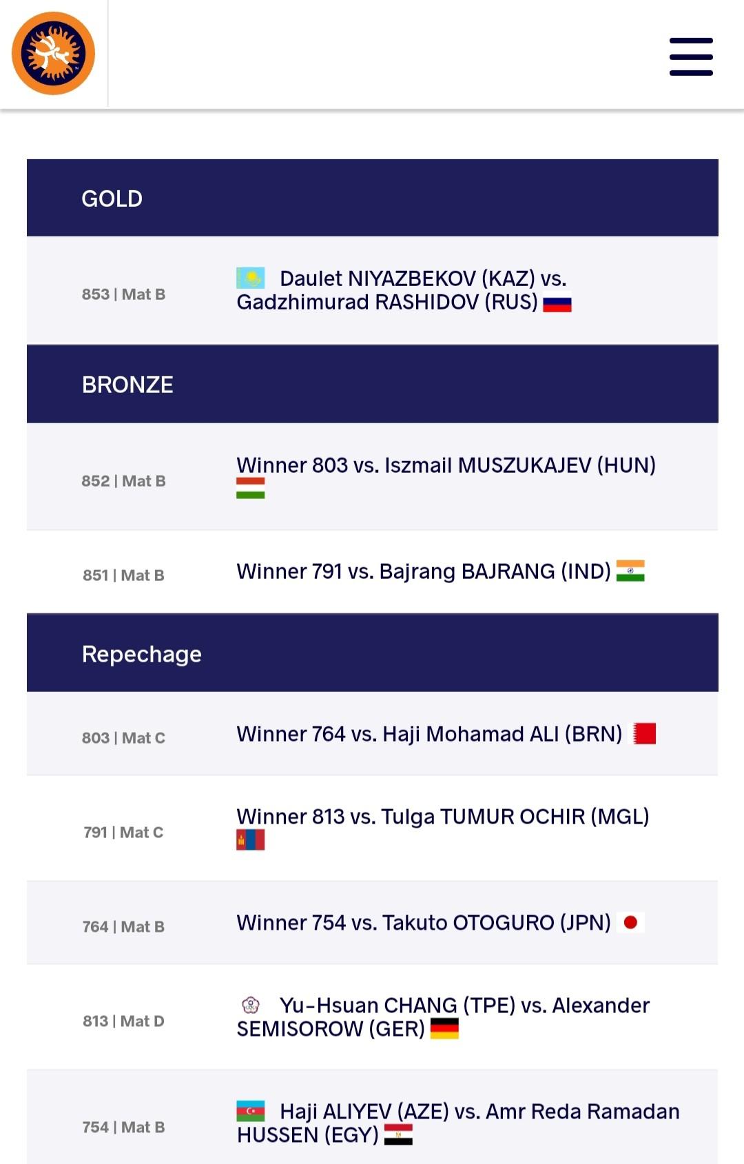 مافیای کشتی در رقابت های جهانی/ آزادکار اخراج شده آذربایجانی به جدول مسابقات بازگشت!