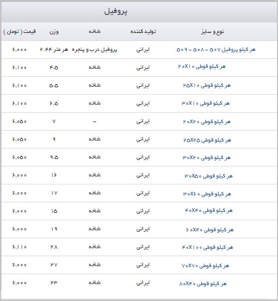 قیمت پروفیل در بازار + قیمت